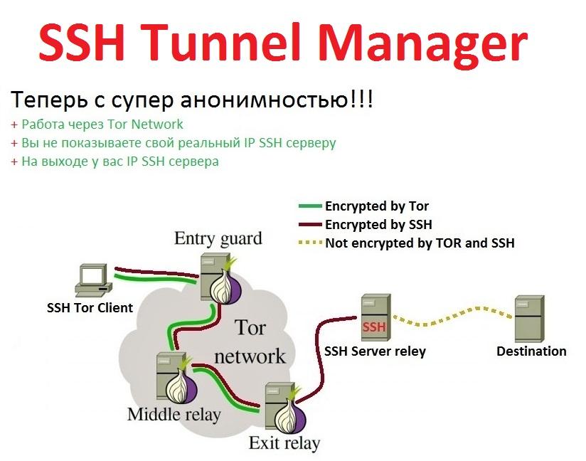 SSH_TOR.jpg